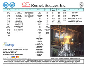 Remelt Sources Inc Commonly Produced Alloys list